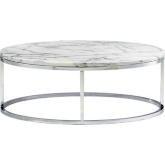 Coffee Table TrendsWhats Hot Right Now Whats Hot By JIGSAW - Cb2 cocktail table