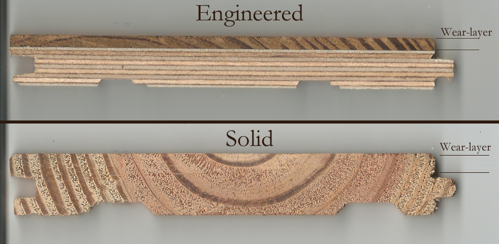 Hardwood Floors Engineered VS. Solid Plank  Whats Hot by JIGSAW