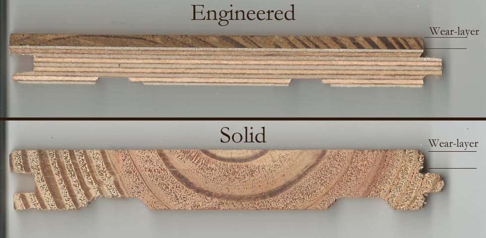 hardwood floors engineered vs solid plank